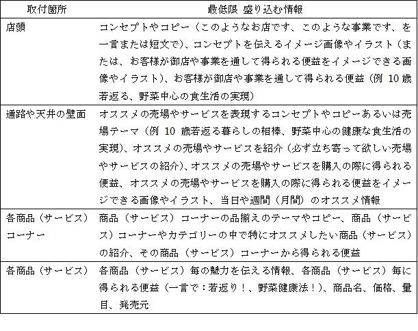 中小企業診断士 久保正英.jpg