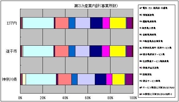 久保正英 商圏分析14.jpg