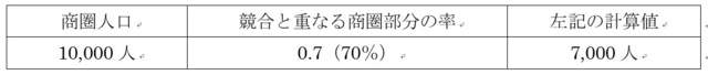 久保正英 中小企業診断士 飲食店 食品.jpg