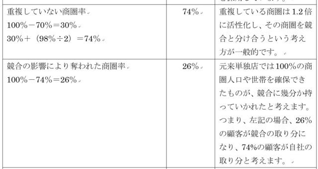 久保正英 中小企業診断士 飲食店 食品3.jpg