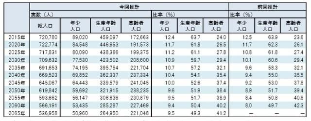 久保正英 飲食 食品 中小企業診断士.jpg