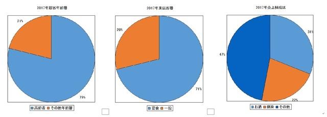 久保正英 飲食 食品 中小企業診断士①.jpg