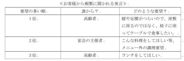 久保正英 飲食 食品 中小企業診断士②.jpg