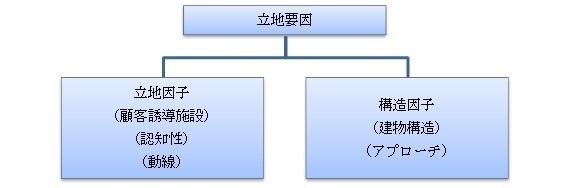 商圏分析の進め方(久保正英)2.jpg