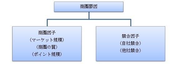 商圏分析の進め方(久保正英)3.jpg