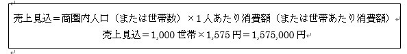 販売促進 商圏分析 久保正英①.jpg