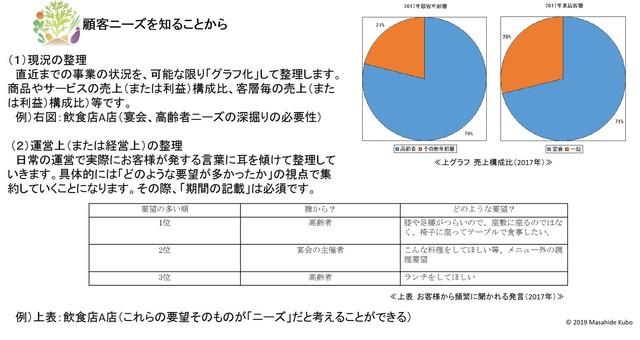 顧客ニーズ 久保正英.jpg