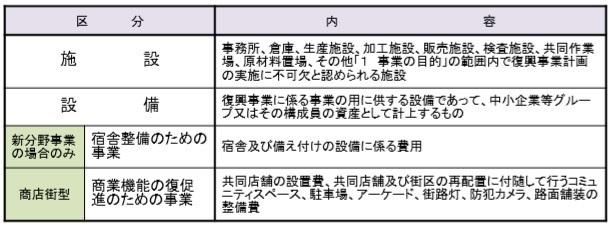 グループ補助金 久保正英 経費対象.jpg