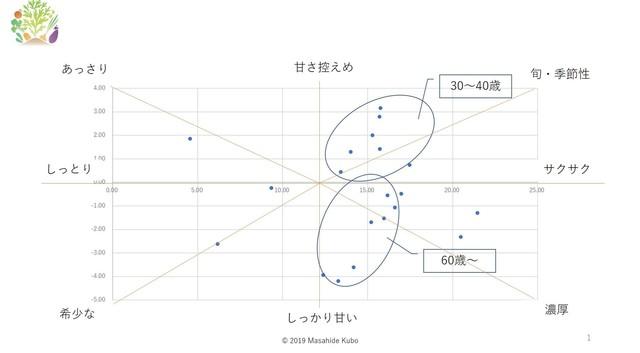 シードリングj例.jpg