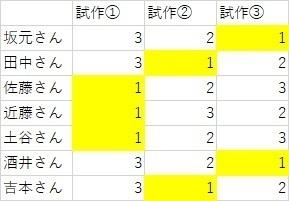 多数決久保②.jpg