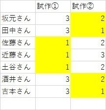 多数決久保③.jpg
