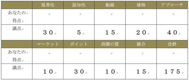 実査表 久保正英.jpg