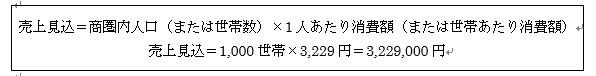 販売促進 商圏分析 久保正英②.jpg