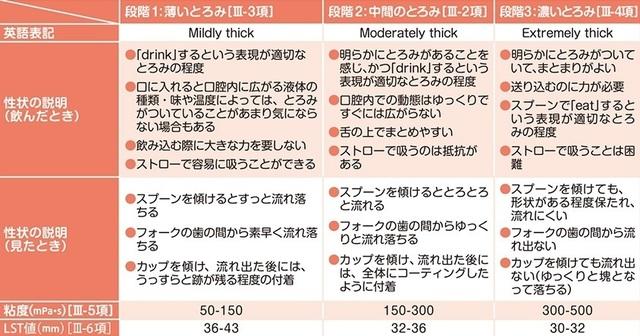高齢者向け食事.jpg